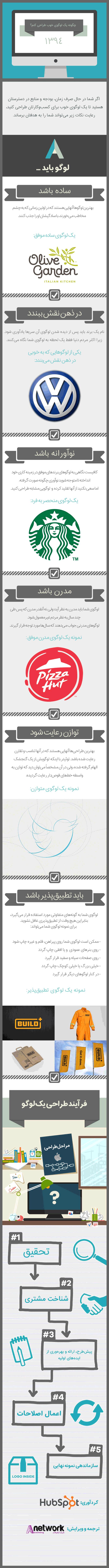 LogoDesign2015-anetwork