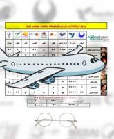 برای اولین بار در ایران، جامع ترین ارزشگذاری لوگوهای خطوط هوایی ایران